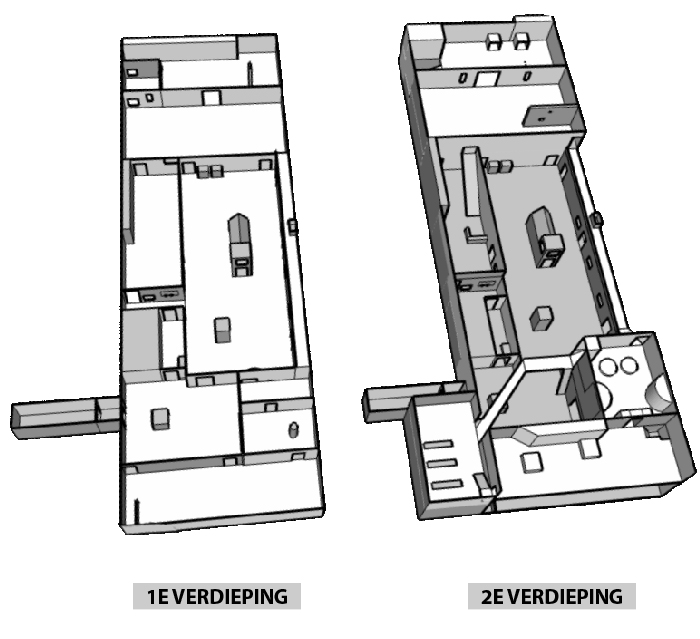 Plattegrond Speelveld The Bullet Factory
